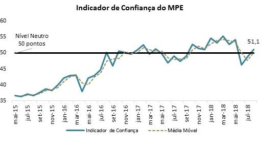 MPEconfianca480248239