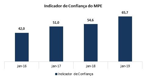 confiancampejaneirpo2019